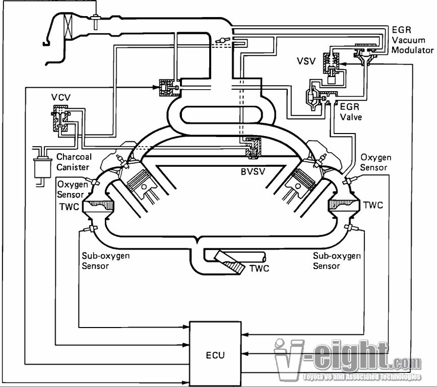 lexus gs300 ecu wiring diagram  lexus  free engine image